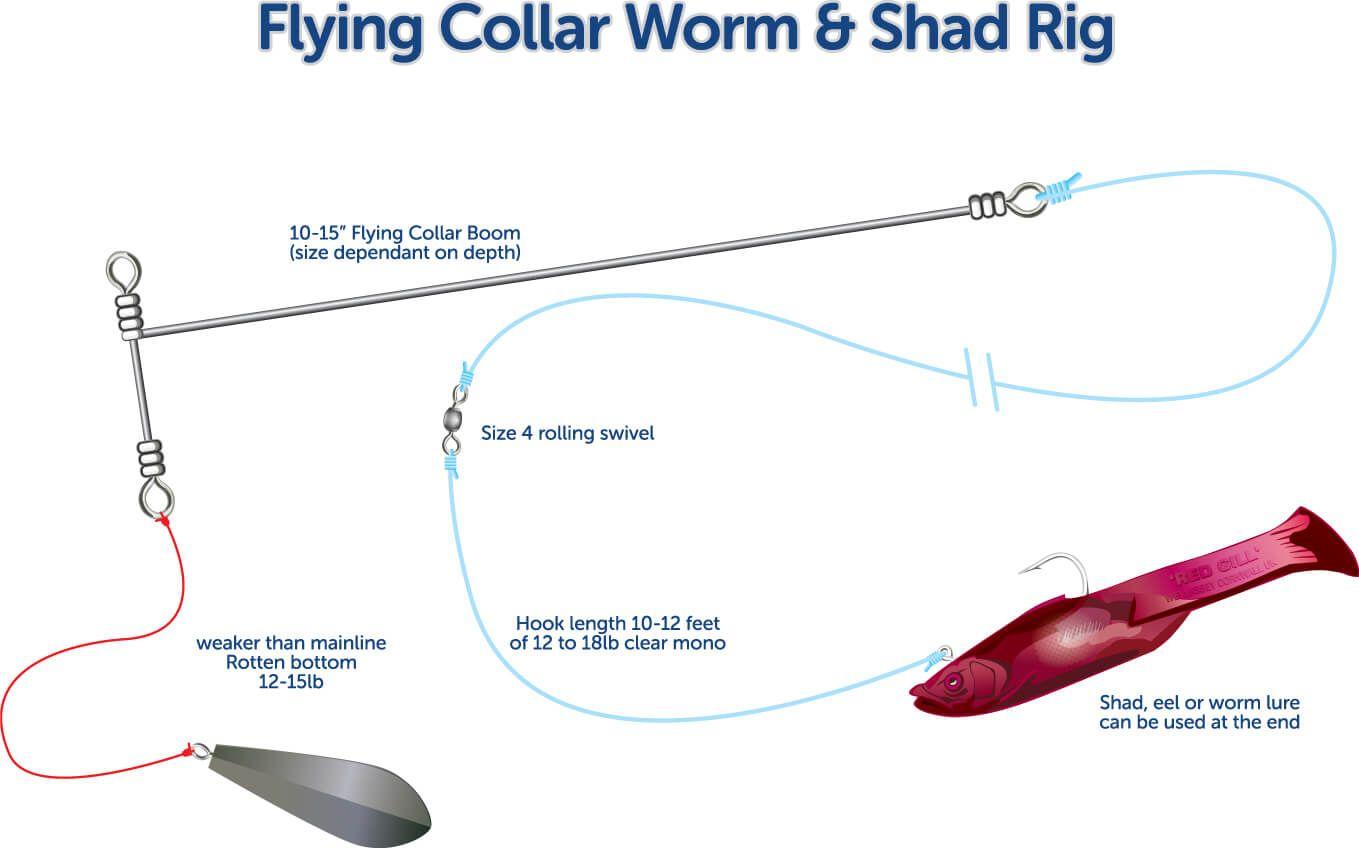 Flying Collar Rig